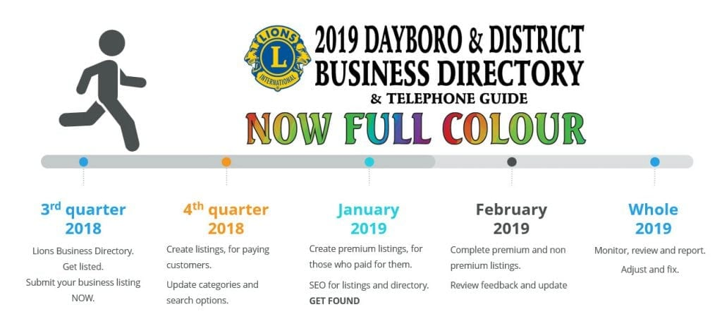 Timeline Dayboro and District Business Directory
